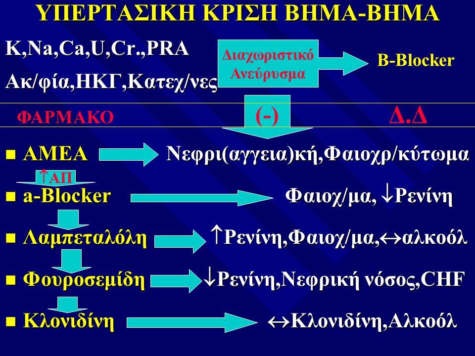 ΥΠΕΡΤΑΣΙΚΗ ΚΡΙΣΗ ΒΗΜΑ-ΒΗΜΑ K,Na,Ca,U,Cr.,PRA Ακ/φία,ΗΚΓ,Κατεχ/νες n ΑΜΕΑ Νεφρι(αγγεια)κή,Φαιοχρ/κύτωμα n a-Blocker Φαιοχ/μα,  Ρενίνη n Λαμπεταλόλη 