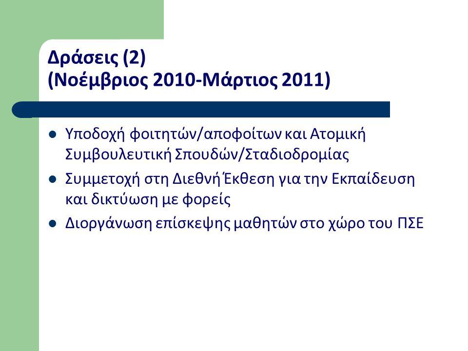 Δράσεις (2) (Νοέμβριος 2010-Μάρτιος 2011) Υποδοχή φοιτητών/αποφοίτων και Ατομική Συμβουλευτική Σπουδών/Σταδιοδρομίας Συμμετοχή στη Διεθνή Έκθεση για την Εκπαίδευση και δικτύωση με φορείς Διοργάνωση επίσκεψης μαθητών στο χώρο του ΠΣΕ