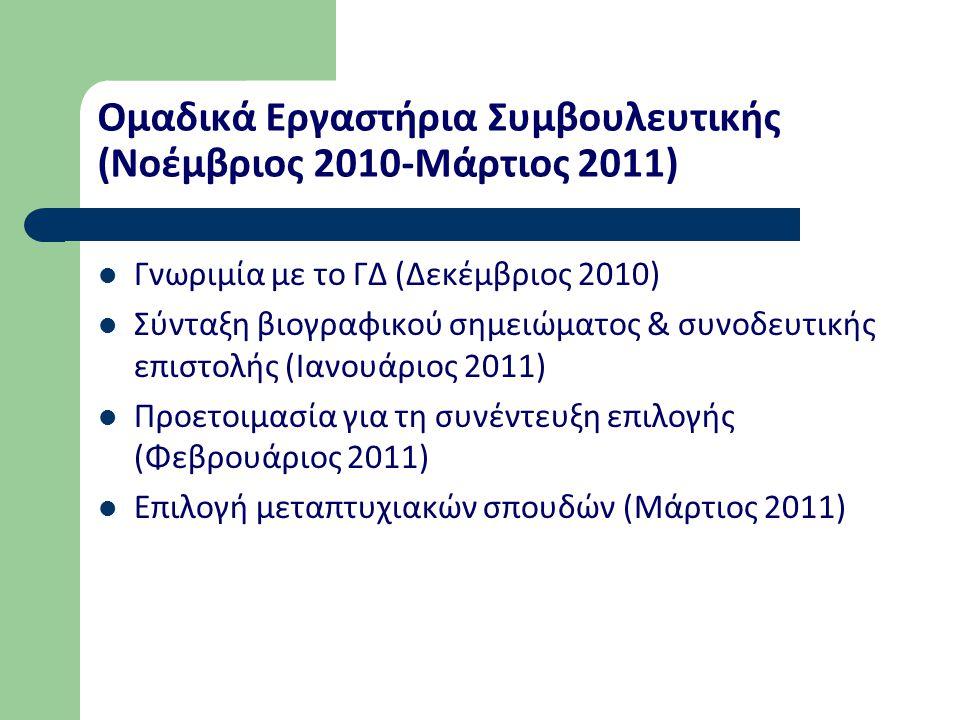 Ομαδικά Εργαστήρια Συμβουλευτικής (Νοέμβριος 2010-Μάρτιος 2011) Γνωριμία με το ΓΔ (Δεκέμβριος 2010) Σύνταξη βιογραφικού σημειώματος & συνοδευτικής επιστολής (Ιανουάριος 2011) Προετοιμασία για τη συνέντευξη επιλογής (Φεβρουάριος 2011) Επιλογή μεταπτυχιακών σπουδών (Μάρτιος 2011)