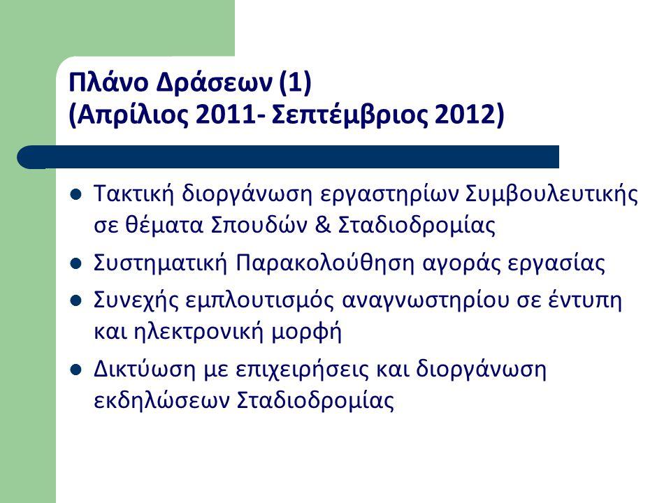 Πλάνο Δράσεων (1) (Απρίλιος 2011- Σεπτέμβριος 2012) Τακτική διοργάνωση εργαστηρίων Συμβουλευτικής σε θέματα Σπουδών & Σταδιοδρομίας Συστηματική Παρακολούθηση αγοράς εργασίας Συνεχής εμπλουτισμός αναγνωστηρίου σε έντυπη και ηλεκτρονική μορφή Δικτύωση με επιχειρήσεις και διοργάνωση εκδηλώσεων Σταδιοδρομίας