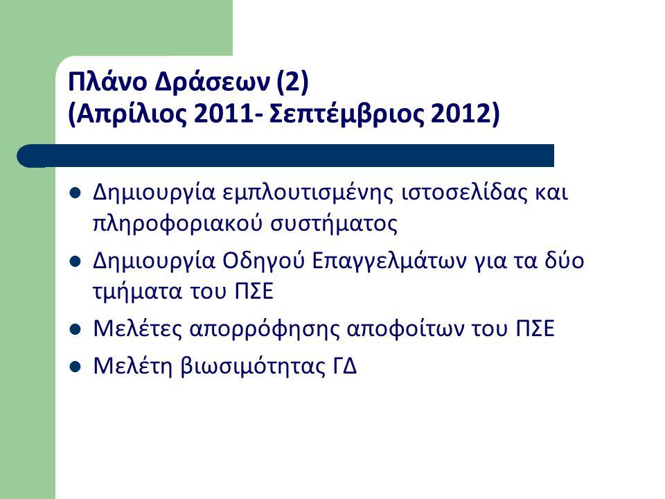 Πλάνο Δράσεων (2) (Απρίλιος 2011- Σεπτέμβριος 2012) Δημιουργία εμπλουτισμένης ιστοσελίδας και πληροφοριακού συστήματος Δημιουργία Οδηγού Επαγγελμάτων για τα δύο τμήματα του ΠΣΕ Μελέτες απορρόφησης αποφοίτων του ΠΣΕ Μελέτη βιωσιμότητας ΓΔ