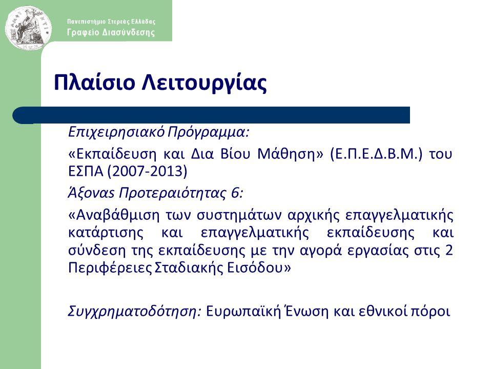 Επιχειρησιακό Πρόγραμμα: «Εκπαίδευση και Δια Βίου Μάθηση» (Ε.Π.Ε.Δ.Β.Μ.) του ΕΣΠΑ (2007-2013) Άξοναs Προτεραιότητας 6: «Αναβάθμιση των συστημάτων αρχικής επαγγελματικής κατάρτισης και επαγγελματικής εκπαίδευσης και σύνδεση της εκπαίδευσης με την αγορά εργασίας στις 2 Περιφέρειες Σταδιακής Εισόδου» Συγχρηματοδότηση: Ευρωπαϊκή Ένωση και εθνικοί πόροι Πλαίσιο Λειτουργίας