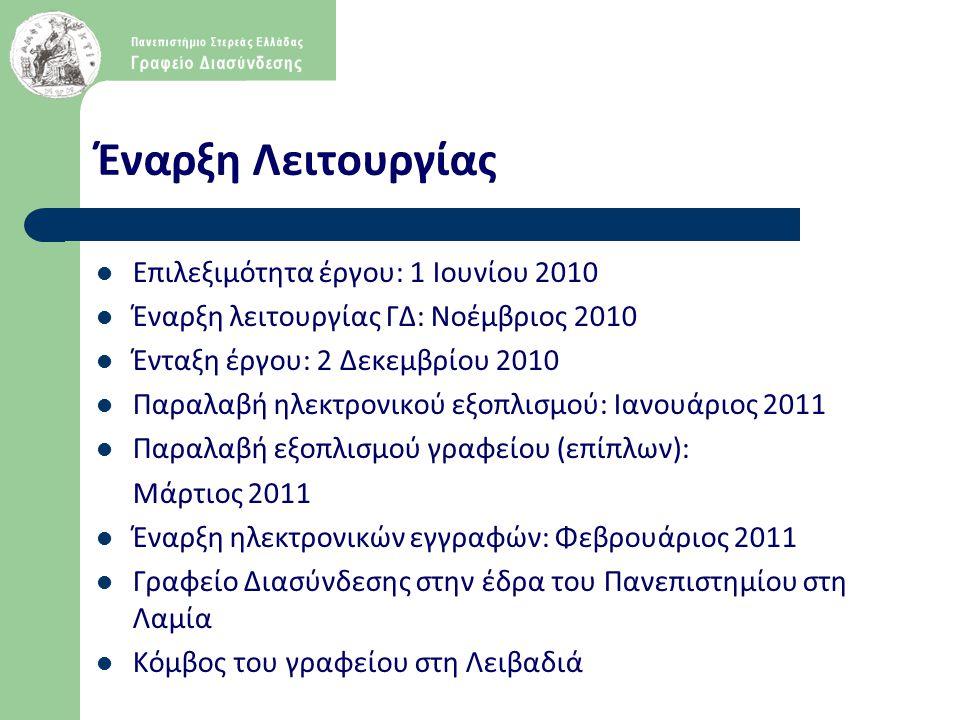 Έναρξη Λειτουργίας Επιλεξιμότητα έργου: 1 Ιουνίου 2010 Έναρξη λειτουργίας ΓΔ: Νοέμβριος 2010 Ένταξη έργου: 2 Δεκεμβρίου 2010 Παραλαβή ηλεκτρονικού εξοπλισμού: Ιανουάριος 2011 Παραλαβή εξοπλισμού γραφείου (επίπλων): Μάρτιος 2011 Έναρξη ηλεκτρονικών εγγραφών: Φεβρουάριος 2011 Γραφείο Διασύνδεσης στην έδρα του Πανεπιστημίου στη Λαμία Κόμβος του γραφείου στη Λειβαδιά