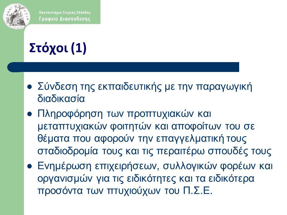 Στόχοι (1) Σύνδεση της εκπαιδευτικής με την παραγωγική διαδικασία Πληροφόρηση των προπτυχιακών και μεταπτυχιακών φοιτητών και αποφοίτων του σε θέματα