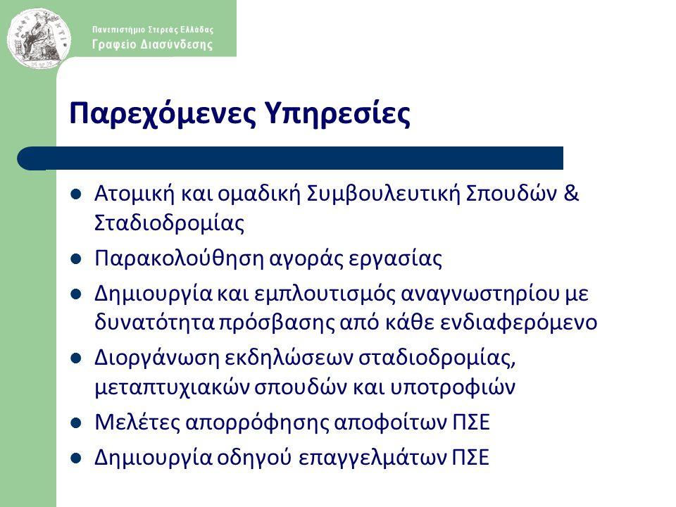 Παρεχόμενες Υπηρεσίες Ατομική και ομαδική Συμβουλευτική Σπουδών & Σταδιοδρομίας Παρακολούθηση αγοράς εργασίας Δημιουργία και εμπλουτισμός αναγνωστηρίο