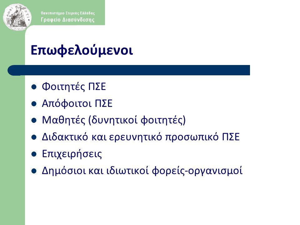Επωφελούμενοι Φοιτητές ΠΣΕ Απόφοιτοι ΠΣΕ Μαθητές (δυνητικοί φοιτητές) Διδακτικό και ερευνητικό προσωπικό ΠΣΕ Επιχειρήσεις Δημόσιοι και ιδιωτικοί φορείς-οργανισμοί