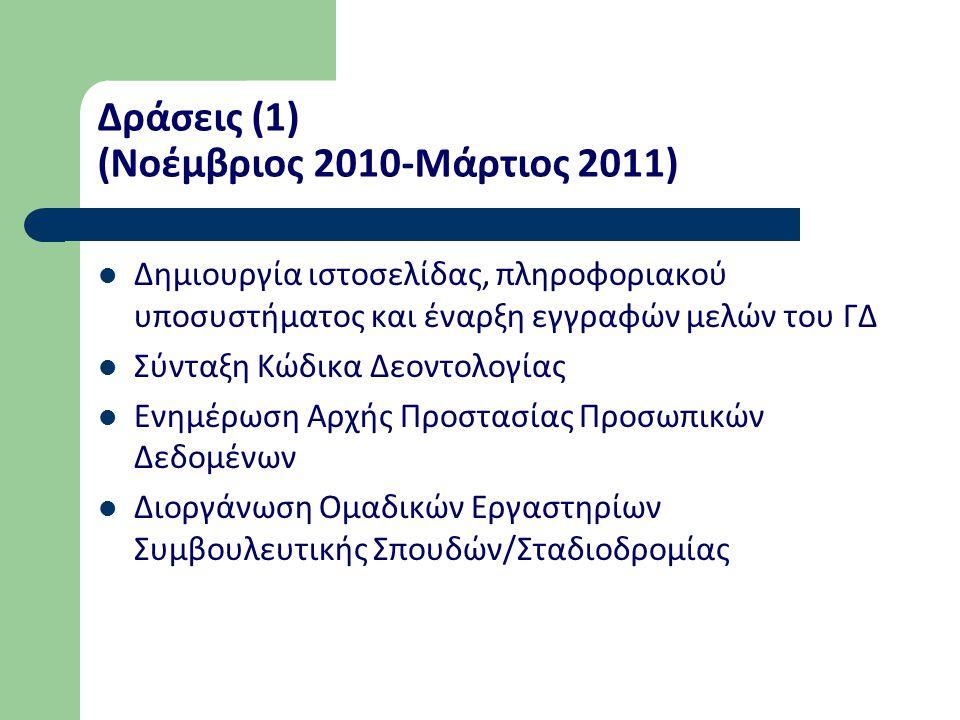 Δράσεις (1) (Νοέμβριος 2010-Μάρτιος 2011) Δημιουργία ιστοσελίδας, πληροφοριακού υποσυστήματος και έναρξη εγγραφών μελών του ΓΔ Σύνταξη Κώδικα Δεοντολογίας Ενημέρωση Αρχής Προστασίας Προσωπικών Δεδομένων Διοργάνωση Ομαδικών Εργαστηρίων Συμβουλευτικής Σπουδών/Σταδιοδρομίας
