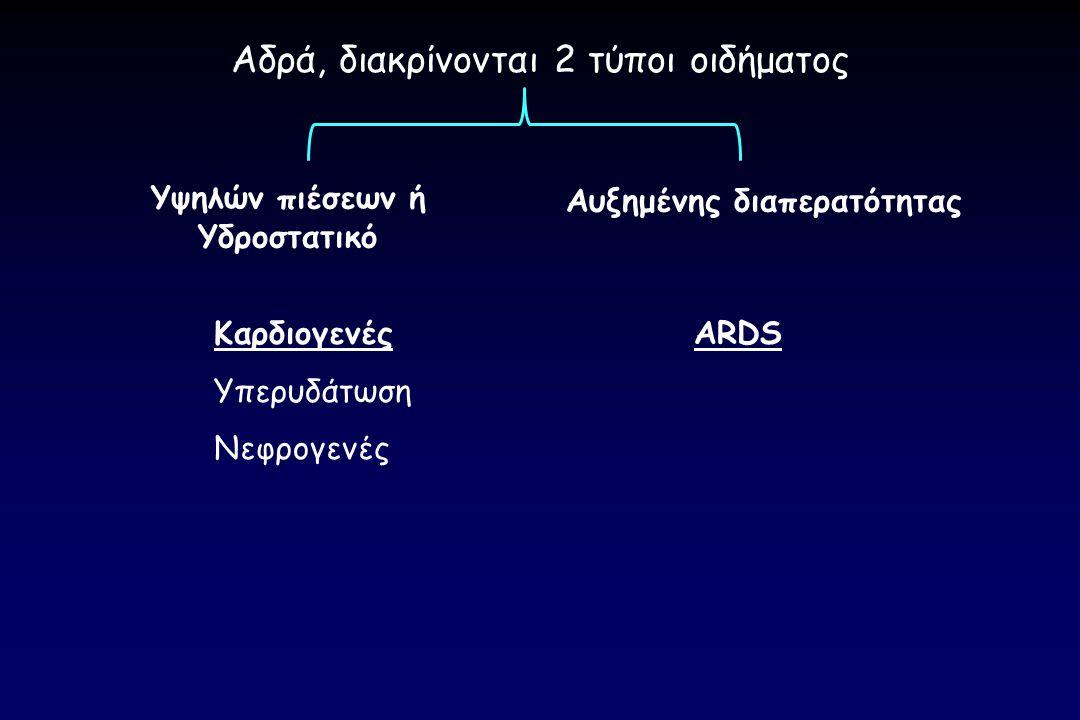 Αδρά, διακρίνονται 2 τύποι οιδήματος Υψηλών πιέσεων ή Υδροστατικό Αυξημένης διαπερατότητας Καρδιογενές Υπερυδάτωση Νεφρογενές ARDS