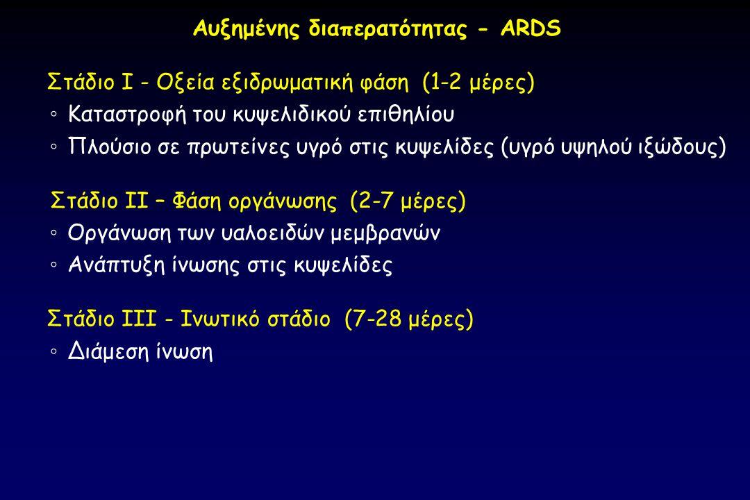 Στάδιο Ι - Οξεία εξιδρωματική φάση (1-2 μέρες) ◦ Καταστροφή του κυψελιδικού επιθηλίου ◦ Πλούσιο σε πρωτείνες υγρό στις κυψελίδες (υγρό υψηλού ιξώδους)