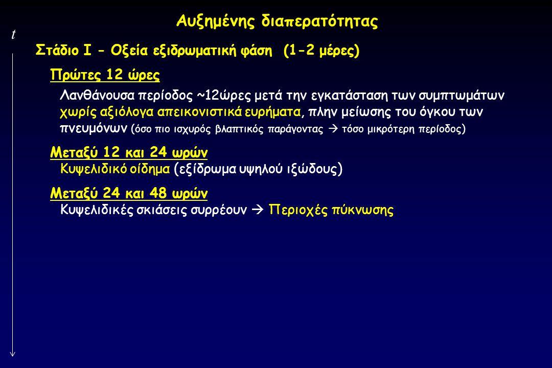 Στάδιο Ι - Οξεία εξιδρωματική φάση (1-2 μέρες) Πρώτες 12 ώρες Λανθάνουσα περίοδος ~12ώρες μετά την εγκατάσταση των συμπτωμάτων χωρίς αξιόλογα απεικονι