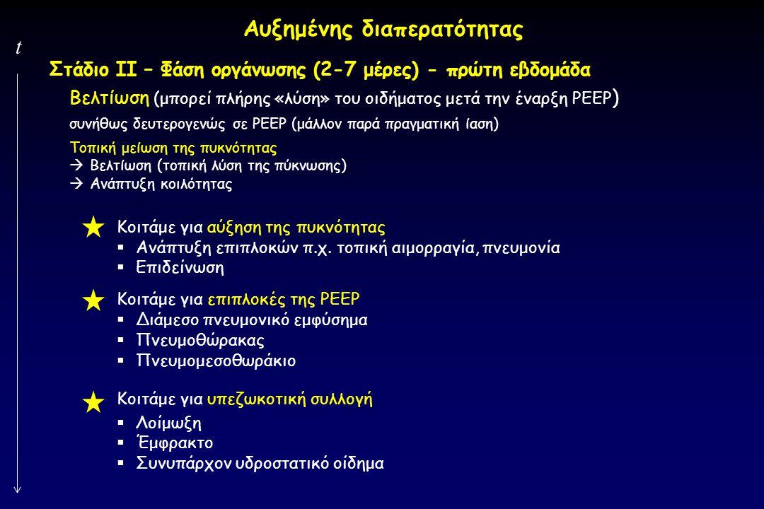 Στάδιο ΙΙ – Φάση οργάνωσης (2-7 μέρες) - πρώτη εβδομάδα Βελτίωση (μπορεί πλήρης «λύση» του οιδήματος μετά την έναρξη PEEP ) συνήθως δευτερογενώς σε PE