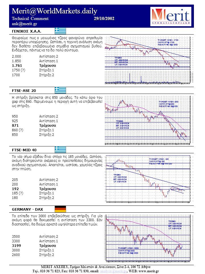Merit@WorldMarkets.daily 29/10/2002 Technical Comment 29/10/2002 ank@merit.gr Θεωρούμε πως ο μειωμένος τζίρος φανερώνει απροθυμία περαιτέρω υποχώρησης.