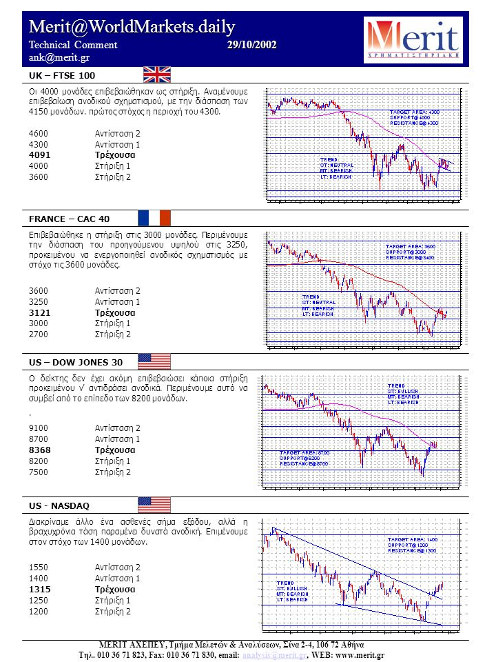Merit@WorldMarkets.daily 29/10/2002 Technical Comment 29/10/2002 ank@merit.gr UK – FTSE 100 FRANCE – CAC 40 US – DOW JONES 30 US - NASDAQ Διακρίναμε ά