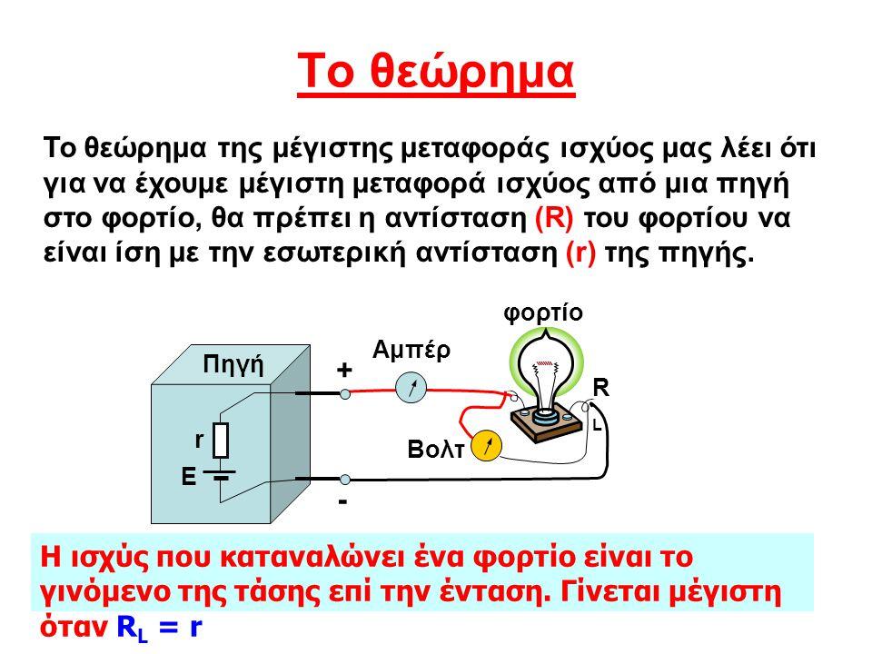 ΕΦΑΡΜΟΓΕΣ Σε πηγές τάσης όπου η ηλεκτρεγερτική δύναμη δεν είναι σταθερή αλλά μεταβάλλεται.