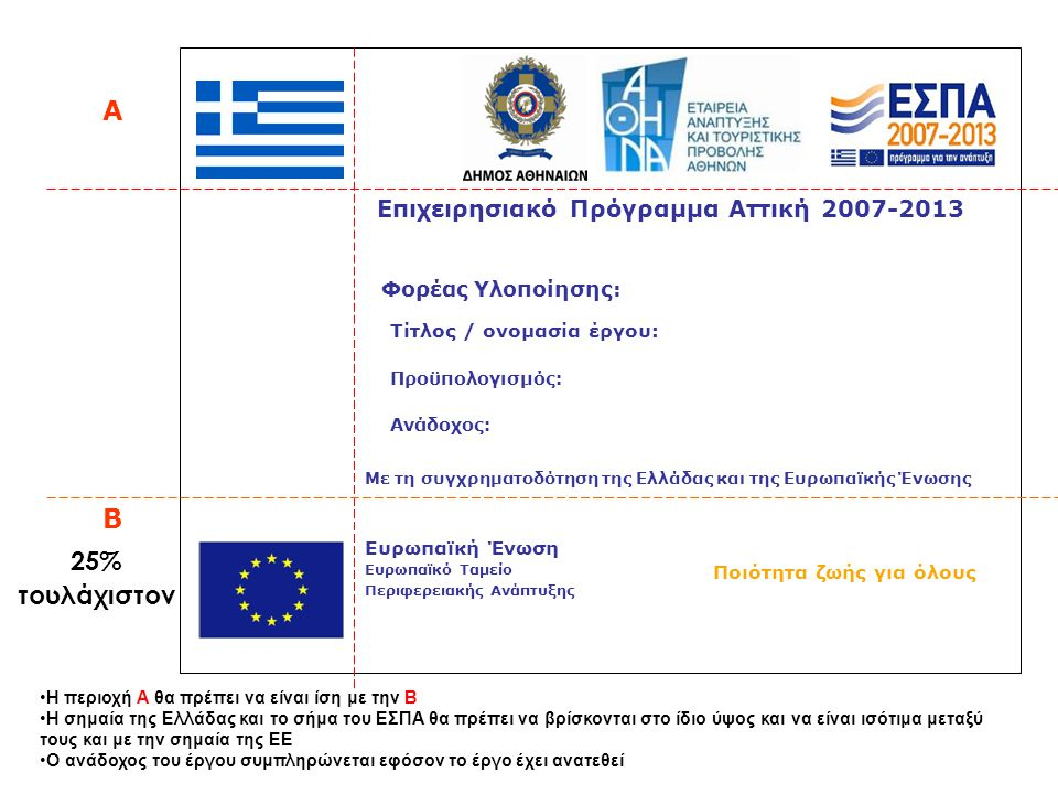 Η περιοχή Α θα πρέπει να είναι ίση με την Β Η σημαία της Ελλάδας και το σήμα του ΕΣΠΑ θα πρέπει να βρίσκονται στο ίδιο ύψος και να είναι ισότιμα μεταξ