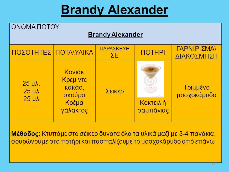 Brandy Alexander 12 ΟΝΟΜΑ ΠΟΤΟΥ Brandy Alexander ΠΟΣΟΤΗΤΕΣΠΟΤΑ\ΥΛΙΚΑ ΠΑΡΑΣΚΕΥΗ ΣΕ ΠΟΤΗΡΙ ΓΑΡΝΙΡΙΣΜΑ\ ΔΙΑΚΟΣΜΗΣΗ 25 μλ. 25 μλ Κονιάκ Κρεμ ντε κακάο, σκ
