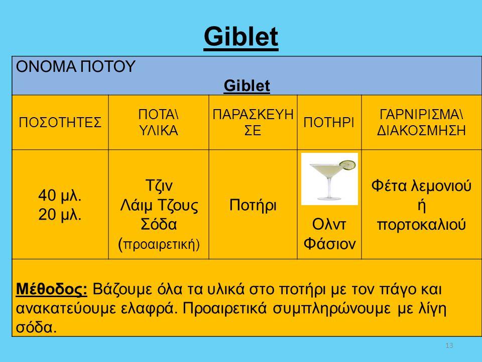 Giblet 13 ΟΝΟΜΑ ΠΟΤΟΥ Giblet ΠΟΣΟΤΗΤΕΣ ΠΟΤΑ\ ΥΛΙΚΑ ΠΑΡΑΣΚΕΥΗ ΣΕ ΠΟΤΗΡΙ ΓΑΡΝΙΡΙΣΜΑ\ ΔΙΑΚΟΣΜΗΣΗ 40 μλ. 20 μλ. Τζιν Λάιμ Τζους Σόδα ( προαιρετική) Ποτήρι