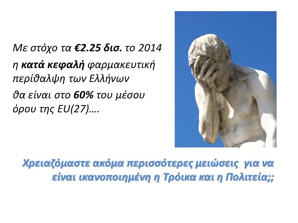 Με στόχο τα €2.25 δισ.
