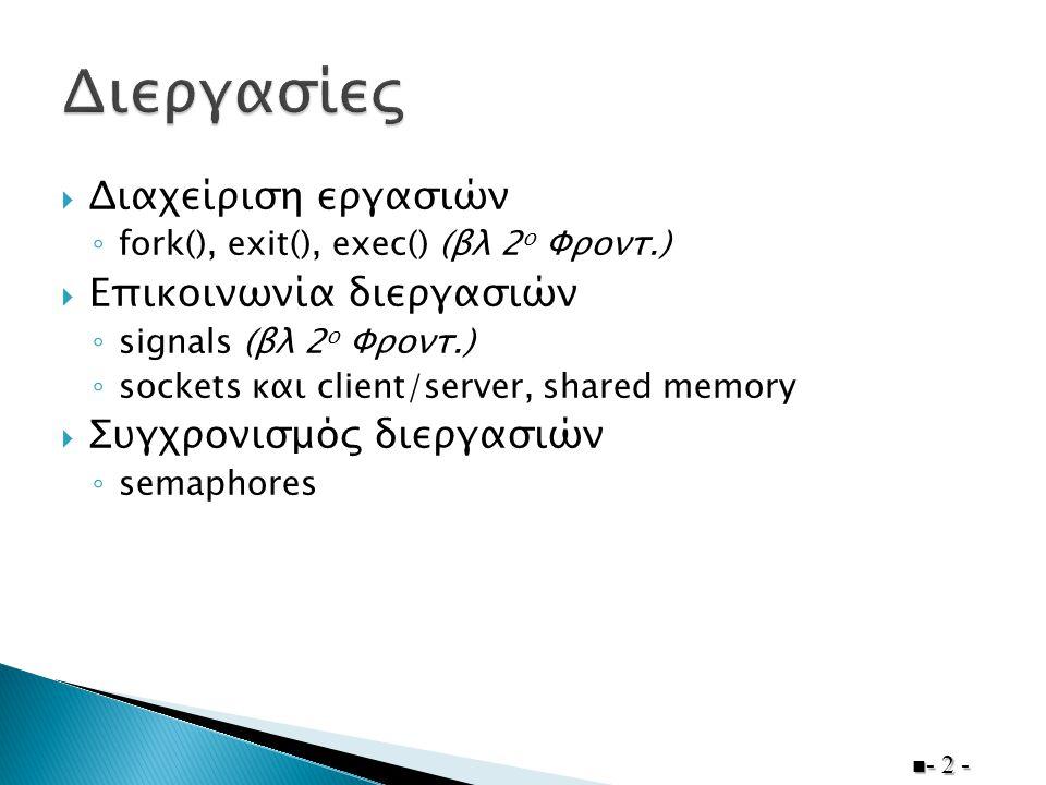  Διαχείριση εργασιών ◦ fork(), exit(), exec() (βλ 2 ο Φροντ.)  Επικοινωνία διεργασιών ◦ signals (βλ 2 ο Φροντ.) ◦ sockets και client/server, shared