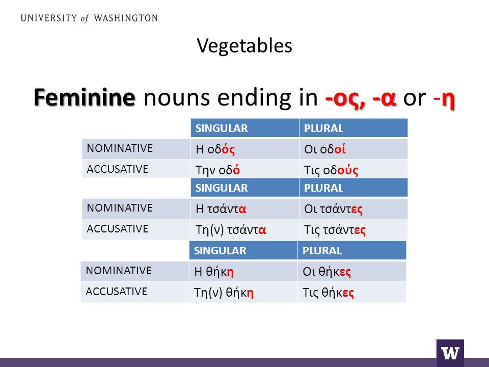 Vegetables Feminine-ος, -α η Feminine nouns ending in -ος, -α or -η SINGULARPLURAL NOMINATIVE Η οδόςΟι οδοί ACCUSATIVE Την οδόΤις οδούς SINGULARPLURAL NOMINATIVE Η τσάνταΟι τσάντες ACCUSATIVE Τη(ν) τσάνταΤις τσάντες SINGULARPLURAL NOMINATIVE Η θήκηΟι θήκες ACCUSATIVE Τη(ν) θήκηΤις θήκες