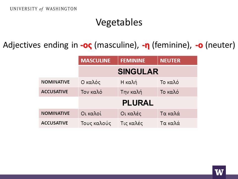 Vegetables -ος -η -ο Adjectives ending in -ος (masculine), -η (feminine), -ο (neuter) MASCULINEFEMININENEUTER SINGULAR NOMINATIVE Ο καλόςΗ καλήΤο καλό ACCUSATIVE Τον καλόΤην καλήΤο καλό PLURAL NOMINATIVE Οι καλοίΟι καλέςΤα καλά ACCUSATIVE Τους καλούςΤις καλέςΤα καλά