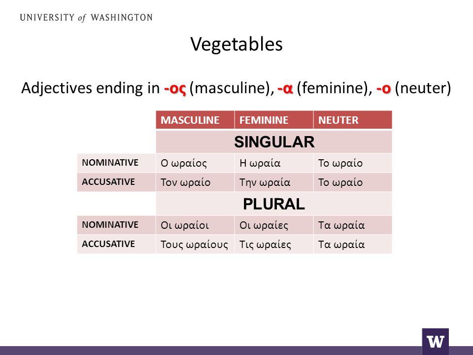 Vegetables -ος -α -ο Adjectives ending in -ος (masculine), -α (feminine), -ο (neuter) MASCULINEFEMININENEUTER SINGULAR NOMINATIVE Ο ωραίοςΗ ωραίαΤο ωρ