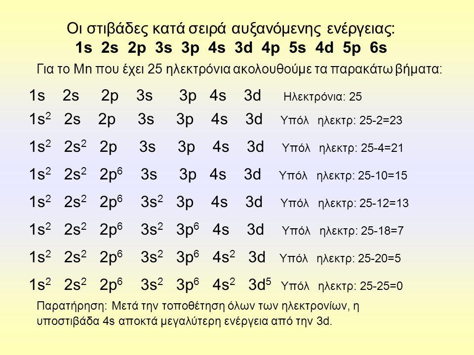 Οι στιβάδες κατά σειρά αυξανόμενης ενέργειας: 1s 2s 2p 3s 3p 4s 3d 4p 5s 4d 5p 6s Για το Mn που έχει 25 ηλεκτρόνια ακολουθούμε τα παρακάτω βήματα: 1s