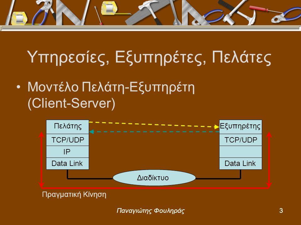 Παναγιώτης Φουληράς3 Υπηρεσίες, Εξυπηρέτες, Πελάτες Μοντέλο Πελάτη-Εξυπηρέτη (Client-Server) TCP/UDP IP Data Link Πελάτης TCP/UDP Data Link Εξυπηρέτης Διαδίκτυο Πραγματική Κίνηση