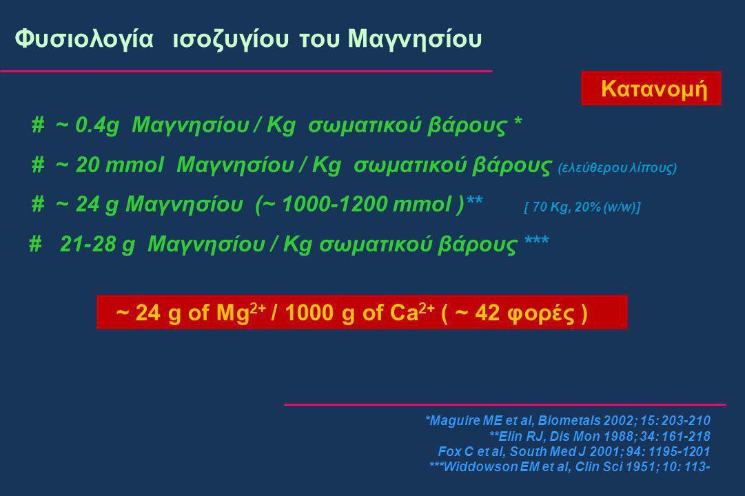 *Maguire ME et al, Biometals 2002; 15: 203-210 **Elin RJ, Dis Mon 1988; 34: 161-218 Fox C et al, South Med J 2001; 94: 1195-1201 ***Widdowson EM et al, Clin Sci 1951; 10: 113- # ~ 0.4g Μαγνησίου / Kg σωματικού βάρους * # ~ 20 mmol Μαγνησίου / Kg σωματικού βάρους (ελεύθερου λίπους) # ~ 24 g Μαγνησίου (~ 1000-1200 mmol )** [ 70 Kg, 20% (w/w)] # 21-28 g Μαγνησίου / Kg σωματικού βάρους *** Φυσιολογία ισοζυγίου του Μαγνησίου Κατανομή ~ 24 g of Mg 2+ / 1000 g of Ca 2+ ( ~ 42 φορές )