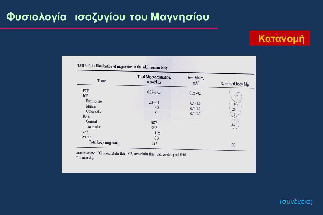 Φυσιολογία ισοζυγίου του Μαγνησίου (συνέχεια) Κατανομή