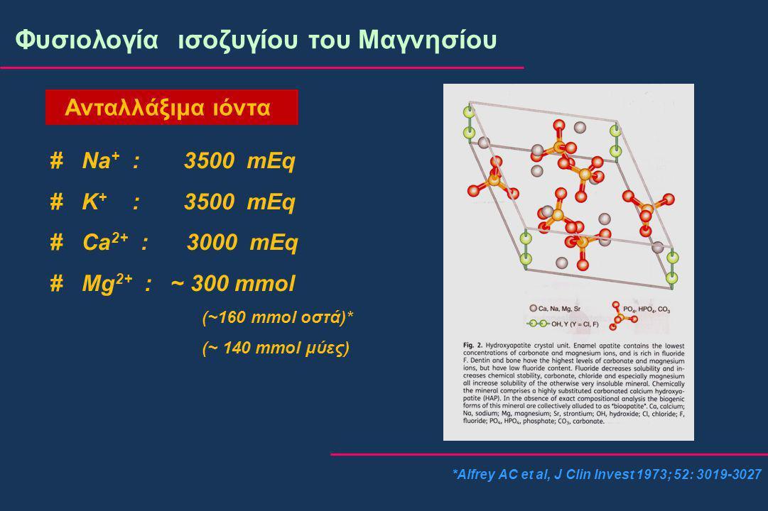 Φυσιολογία ισοζυγίου του Μαγνησίου # Na + : 3500 mEq # K + : 3500 mEq # Ca 2+ : 3000 mEq # Mg 2+ : ~ 300 mmol (~160 mmol οστά)* (~ 140 mmol μύες) Ανταλλάξιμα ιόντα *Alfrey AC et al, J Clin Invest 1973; 52: 3019-3027