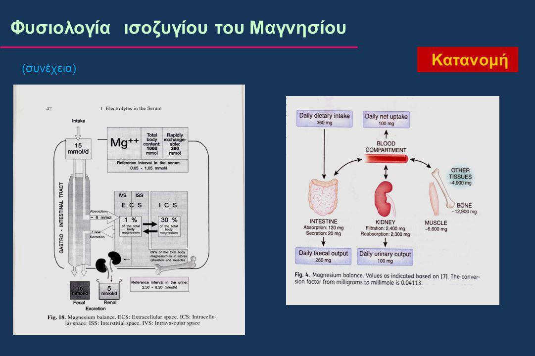 Φυσιολογία ισοζυγίου του Μαγνησίου Κατανομή