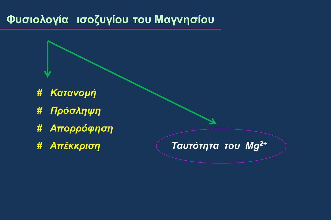 Φυσιολογία ισοζυγίου του Μαγνησίου Νεφρική αποβολή # Εγγύς εσπειραμένο σωληνάριο Le Grimellec, Pflugers Arch 1975; 354: 133-150 # 20-30% του διηθούμενου # Εξαρτάται από τις μεταβολές του H 2 O/Na + # Εξαρτάται από τις μεταβολές των συγκεντρώσεων στον ορό του ασβεστίου/φωσφόρου # Χορήγηση διουρητικών # Μεταβολική οξέωση/αλκάλωση κυρίως με παθητική μεταφορά (concentration gradient)