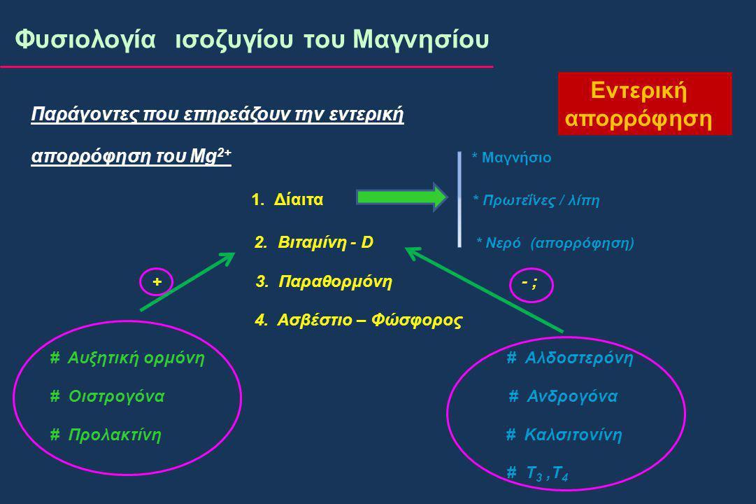 Φυσιολογία ισοζυγίου του Μαγνησίου Εντερική απορρόφηση Παράγοντες που επηρεάζουν την εντερική απορρόφηση του Mg 2+ * Μαγνήσιο 1.