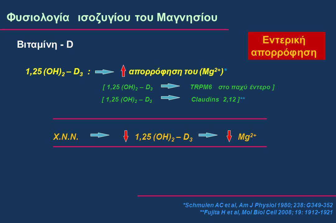 Φυσιολογία ισοζυγίου του Μαγνησίου Εντερική απορρόφηση Βιταμίνη - D 1,25 (OH) 2 – D 3 : απορρόφηση του (Mg 2+ )* [ 1,25 (OH) 2 – D 3 TRPM6 στο παχύ έντερο ] [ 1,25 (ΟΗ) 2 – D 3 Claudins 2,12 ]** Χ.Ν.Ν.
