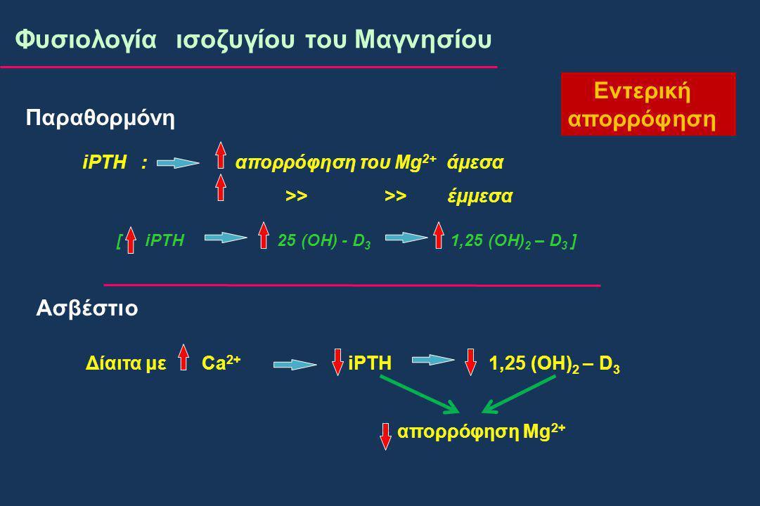 Φυσιολογία ισοζυγίου του Μαγνησίου Εντερική απορρόφηση Παραθορμόνη iPTH : απορρόφηση του Mg 2+ άμεσα >> >> έμμεσα [ iPTH 25 (OH) - D 3 1,25 (OH) 2 – D 3 ] Ασβέστιο Δίαιτα με Ca 2+ iPTH 1,25 (OH) 2 – D 3 απορρόφηση Mg 2+