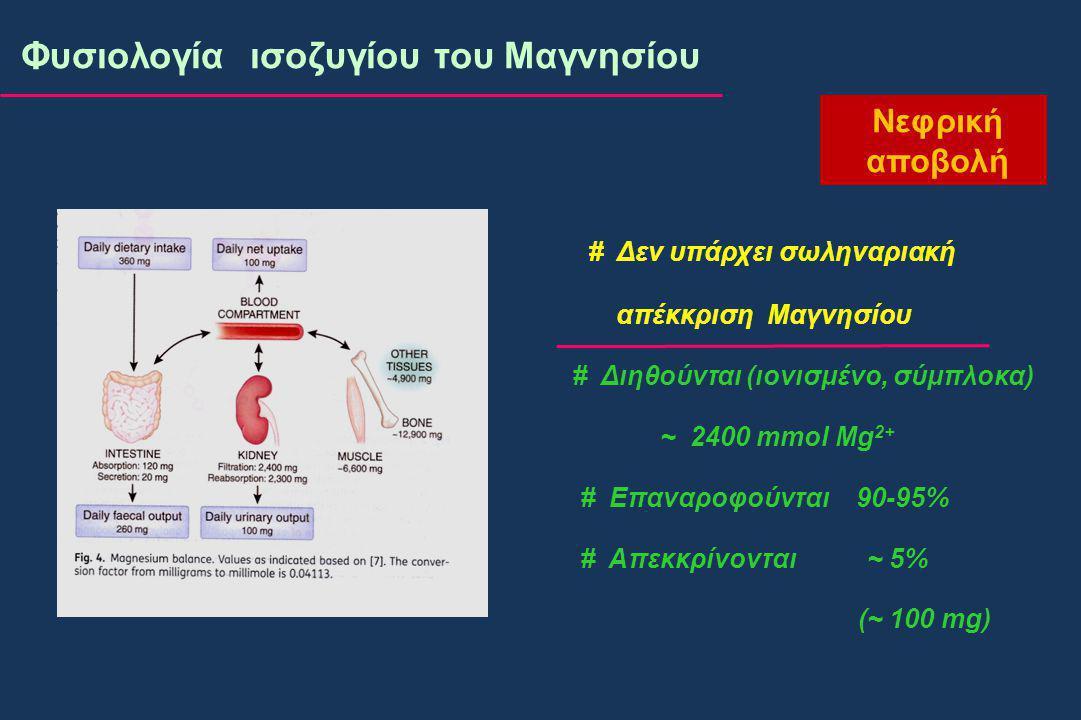 Φυσιολογία ισοζυγίου του Μαγνησίου Νεφρική αποβολή # Δεν υπάρχει σωληναριακή απέκκριση Μαγνησίου # Διηθούνται (ιονισμένο, σύμπλοκα) ~ 2400 mmol Mg 2+ # Επαναροφούνται 90-95% # Απεκκρίνονται ~ 5% (~ 100 mg)