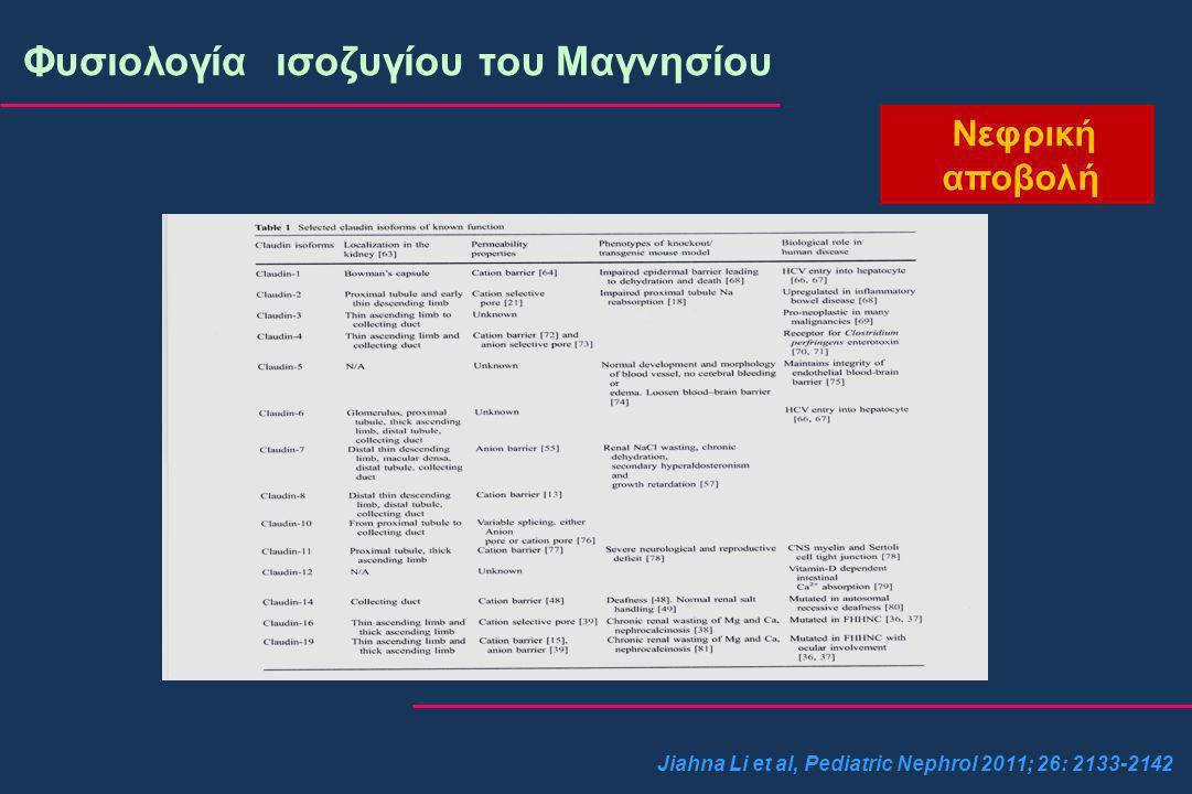 Φυσιολογία ισοζυγίου του Μαγνησίου Νεφρική αποβολή Jiahna Li et al, Pediatric Nephrol 2011; 26: 2133-2142