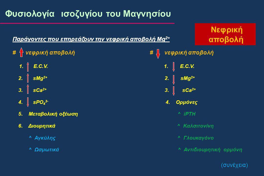 Φυσιολογία ισοζυγίου του Μαγνησίου Νεφρική αποβολή Παράγοντες που επηρεάζουν την νεφρική αποβολή Mg 2+ # νεφρική αποβολή 1.