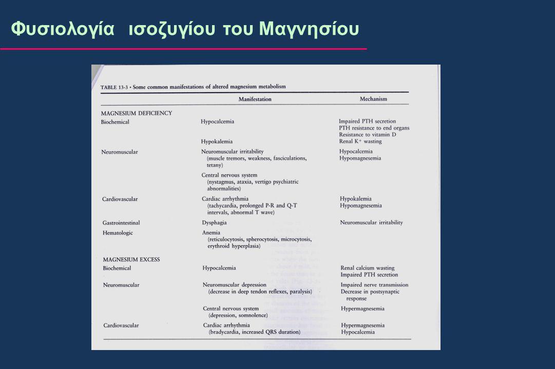Φυσιολογία ισοζυγίου του Μαγνησίου