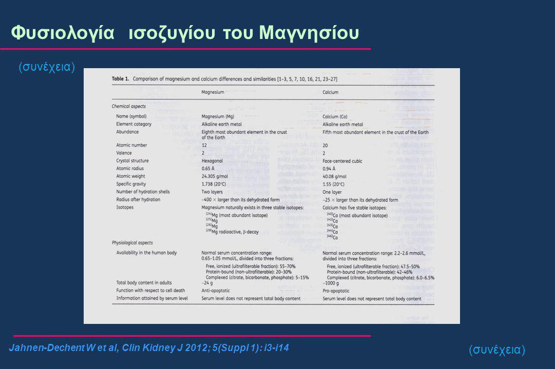 Jahnen-Dechent W et al, Clin Kidney J 2012; 5(Suppl 1): i3-i14 (συνέχεια) Hydrate / Dehydrate* Mg 2+ > Na + ( ~ 25 φορές ) Μg 2+ > Ca 2+ ( ~ 25 φορές ) Μg 2+ > K + ( ~ 4 φορές ) * Maguire ME et al, Biometals 2002; 15: 203-210 Φυσιολογία ισοζυγίου του Μαγνησίου