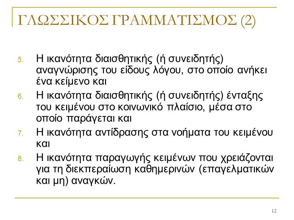 12 ΓΛΩΣΣΙΚΟΣ ΓΡΑΜΜΑΤΙΣΜΟΣ (2) 5. Η ικανότητα διαισθητικής (ή συνειδητής) αναγνώρισης του είδους λόγου, στο οποίο ανήκει ένα κείμενο και 6. Η ικανότητα