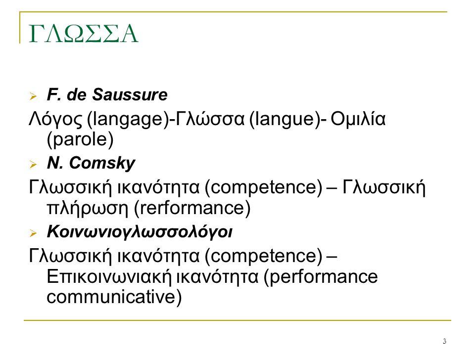 3 ΓΛΩΣΣΑ  F. de Saussure Λόγος (langage)-Γλώσσα (langue)- Ομιλία (parole)  N. Comsky Γλωσσική ικανότητα (competence) – Γλωσσική πλήρωση (rerformance