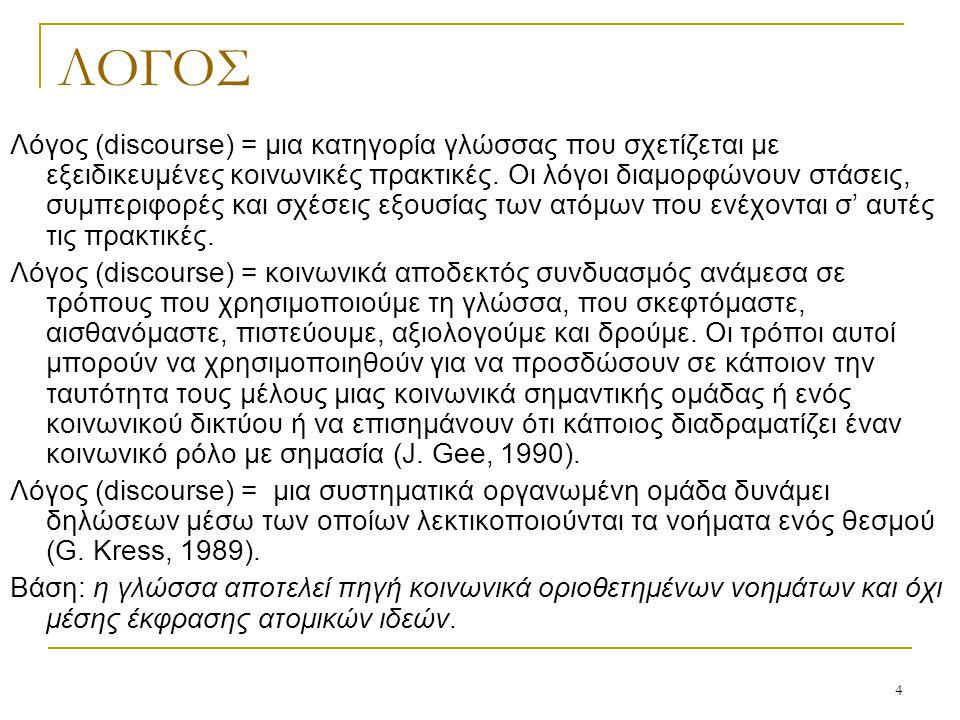 4 ΛΟΓΟΣ Λόγος (discourse) = μια κατηγορία γλώσσας που σχετίζεται με εξειδικευμένες κοινωνικές πρακτικές. Οι λόγοι διαμορφώνουν στάσεις, συμπεριφορές κ