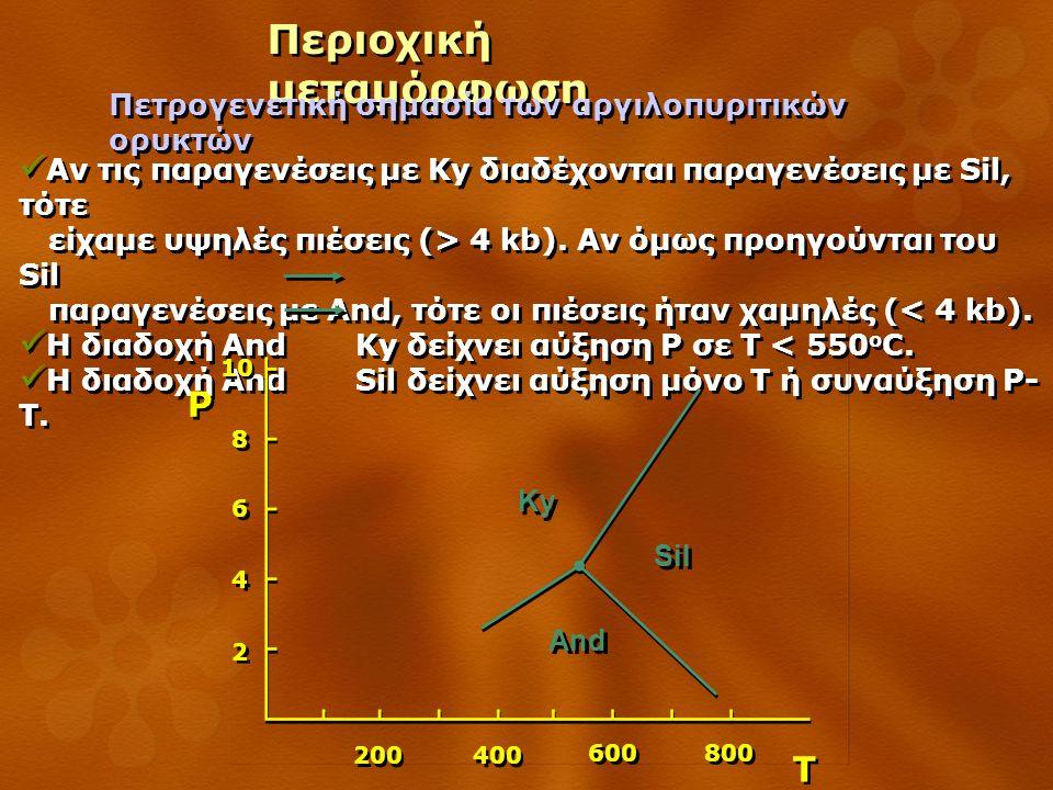 Περιοχική μεταμόρφωση Πετρογενετική σημασία των αργιλοπυριτικών ορυκτών Αν τις παραγενέσεις με Ky διαδέχονται παραγενέσεις με Sil, τότε είχαμε υψηλές πιέσεις (> 4 kb).