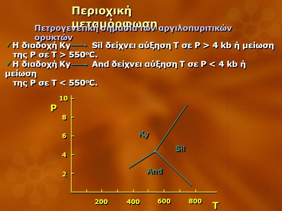 Περιοχική μεταμόρφωση Πετρογενετική σημασία των αργιλοπυριτικών ορυκτών Η διαδοχή Ky Sil δείχνει αύξηση T σε P > 4 kb ή μείωση της P σε T > 550 o C. Η