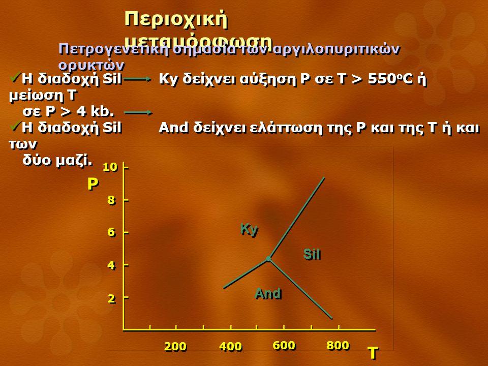 Περιοχική μεταμόρφωση Πετρογενετική σημασία των αργιλοπυριτικών ορυκτών Η διαδοχή Sil Ky δείχνει αύξηση P σε T > 550 o C ή μείωση T σε P > 4 kb. Η δια