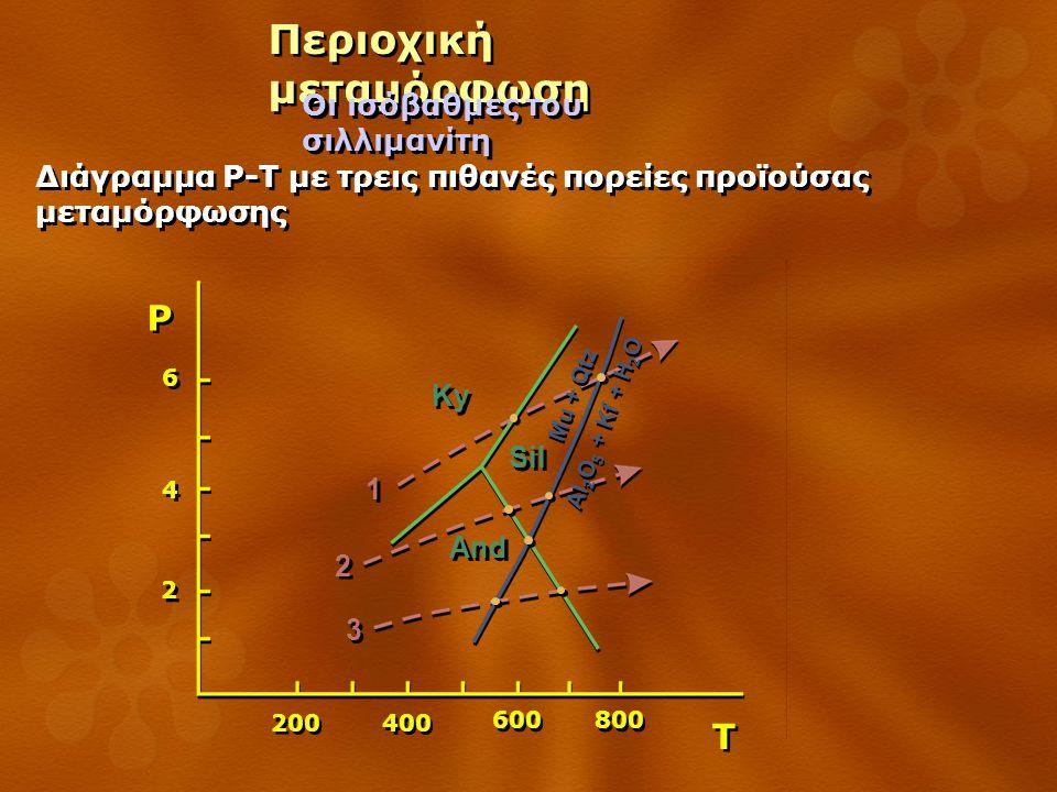 Περιοχική μεταμόρφωση Οι ισόβαθμες του σιλλιμανίτη Διάγραμμα P-T με τρεις πιθανές πορείες προϊούσας μεταμόρφωσης Ρ Ρ Τ Τ 2 2 4 4 6 6 200 400 600 800 Ky Sil And 1 1 2 2 3 3 Mu + Qtz Al 2 O 5 + Kf + H 2 O