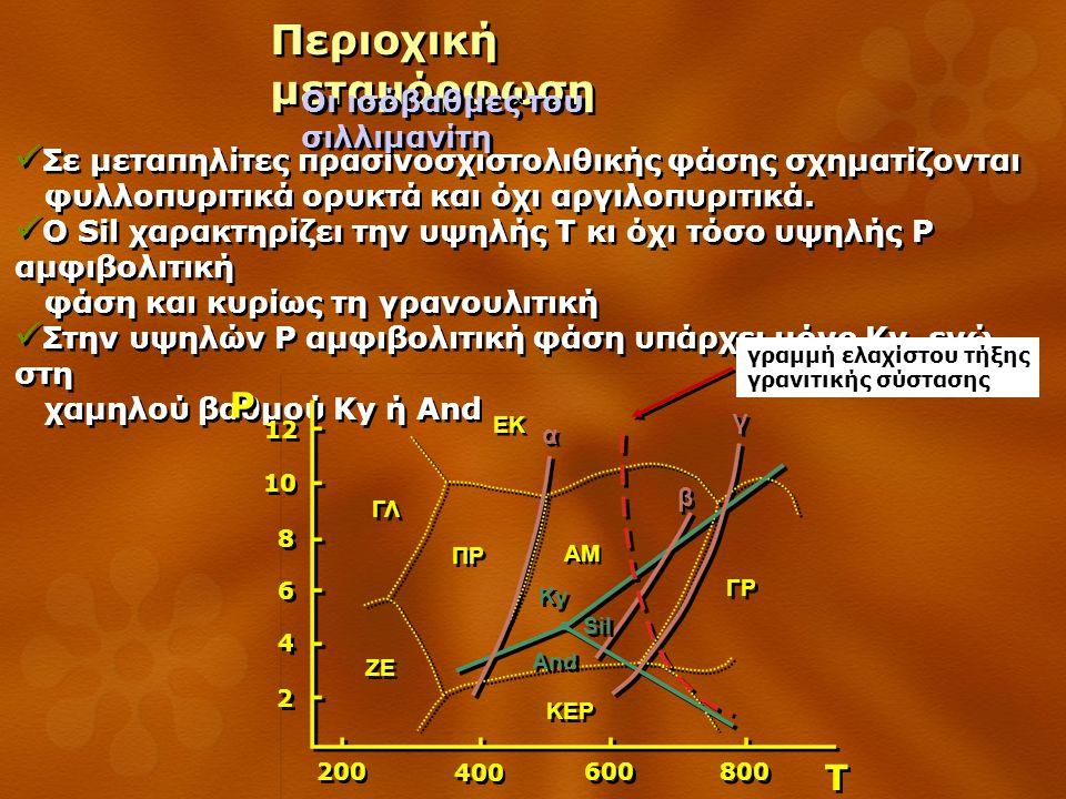 Περιοχική μεταμόρφωση Οι ισόβαθμες του σιλλιμανίτη Σε μεταπηλίτες πρασινοσχιστολιθικής φάσης σχηματίζονται φυλλοπυριτικά ορυκτά και όχι αργιλοπυριτικά.