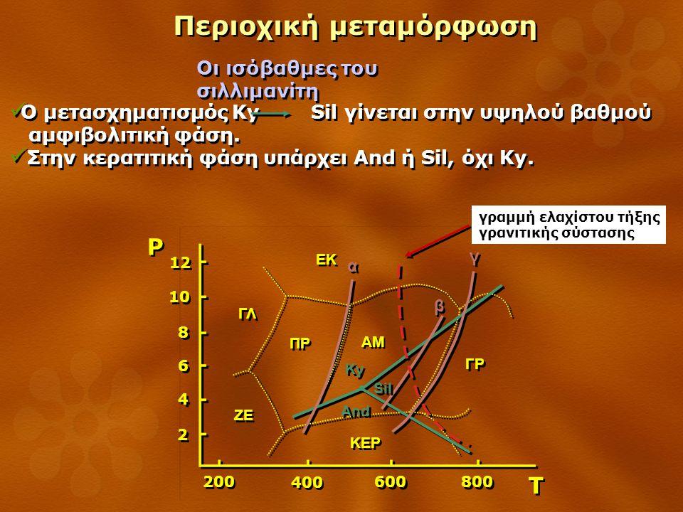 Περιοχική μεταμόρφωση Οι ισόβαθμες του σιλλιμανίτη Ο μετασχηματισμός Ky Sil γίνεται στην υψηλού βαθμού αμφιβολιτική φάση.